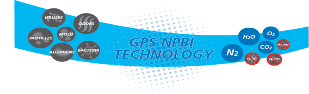 NPBI improves indoor air quality